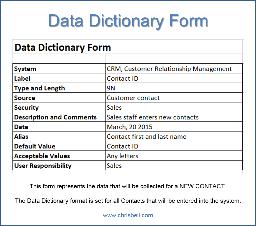 Data Dictionary CRM