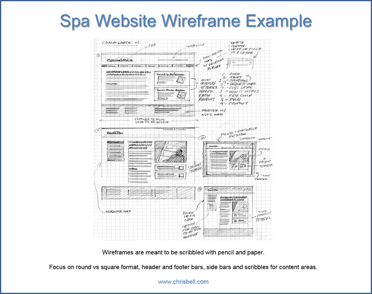 Spa Wireframe Example