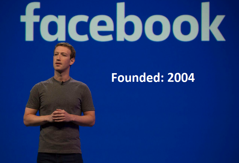 Facebook (FB) Founded in 2004