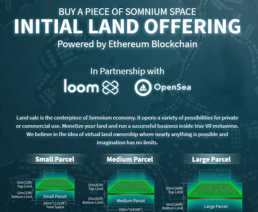 Somnium Space Land Parcels For Sale on OpenSea